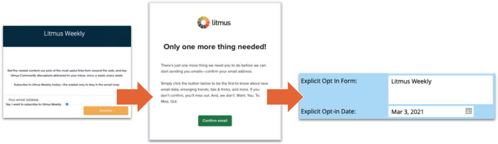example of GDPR compliant consent from Litmus