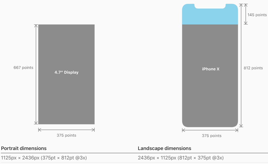 Screen sizes& resolutions for iPhone X