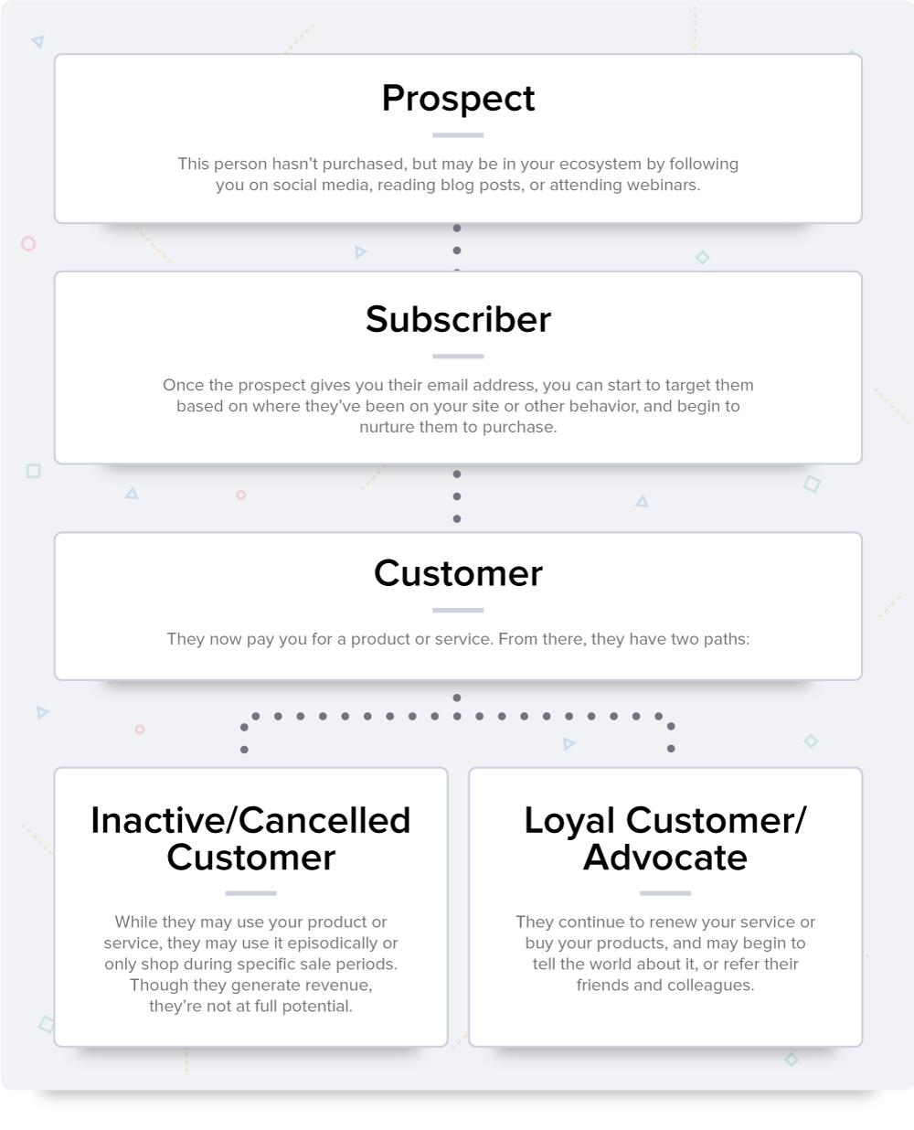 customer-journey-