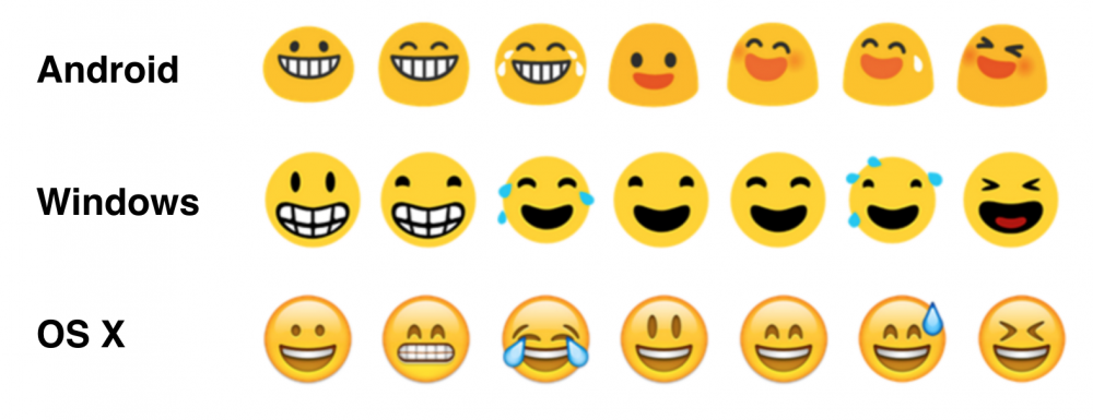 Emoji Support In Email Can Your Subscribers See Them Litmus