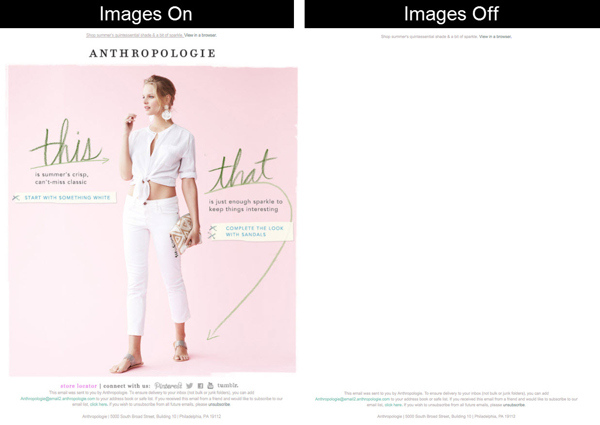 Anthropologie email with images enabled and blocked