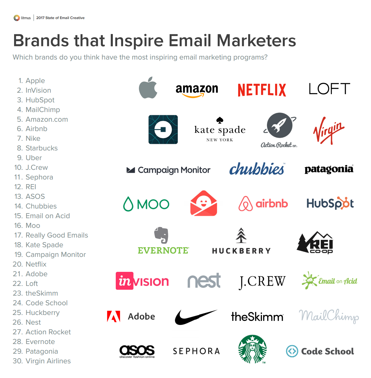 The Brands with the Most Inspiring Email Marketing Programs (2017)