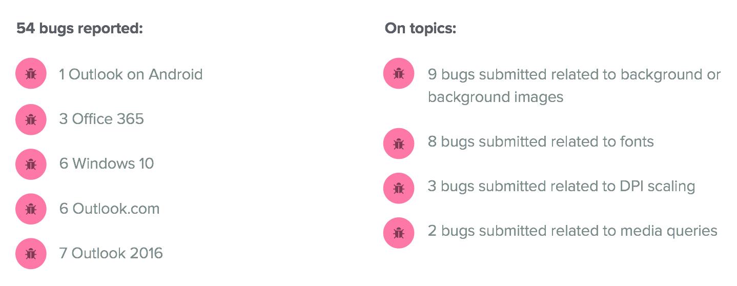 msft-bugs