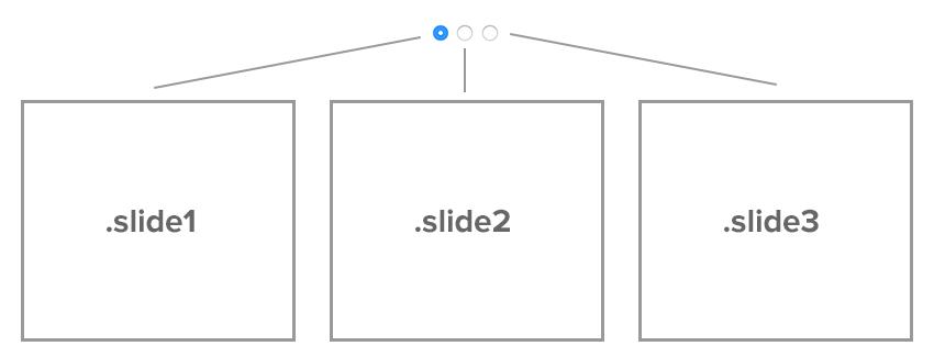 quiz-slides