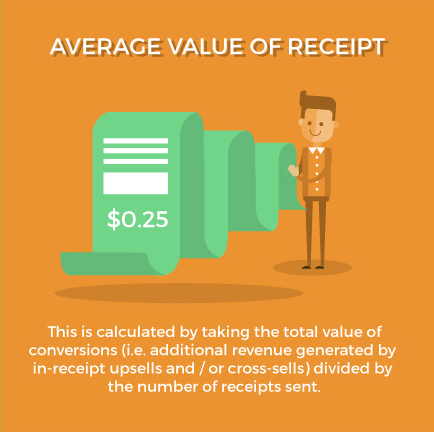 receipt-value