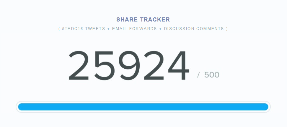 Share Tracker from our Litmus Live 'Save the Date' email