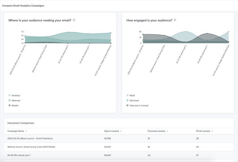 Litmus Analytics for EPSs