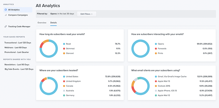Litmus Email Analytics