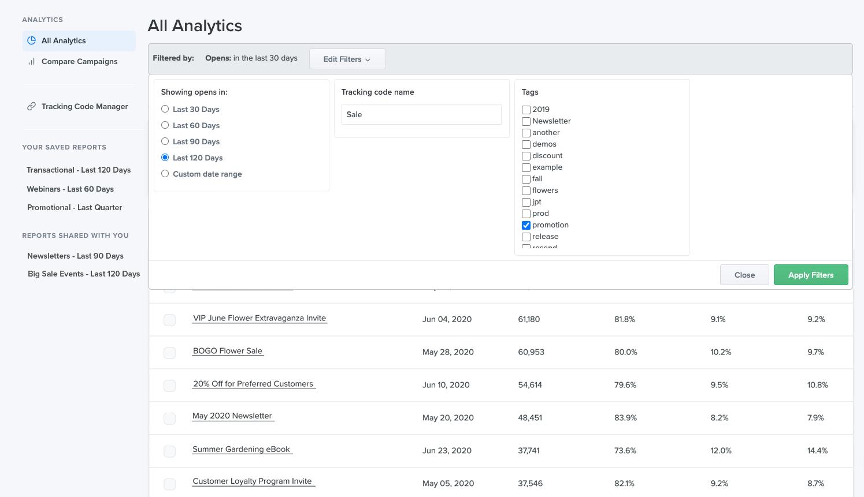All Analytics view