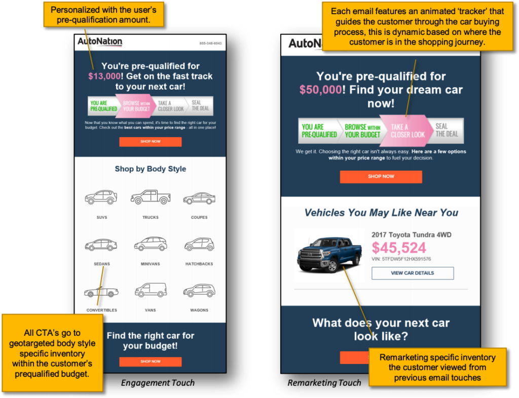 AutoNation Text4Credit email campaign