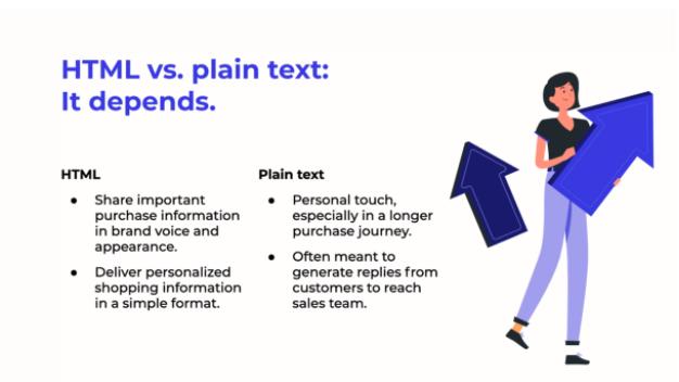 HTML vs. plain text: It depends