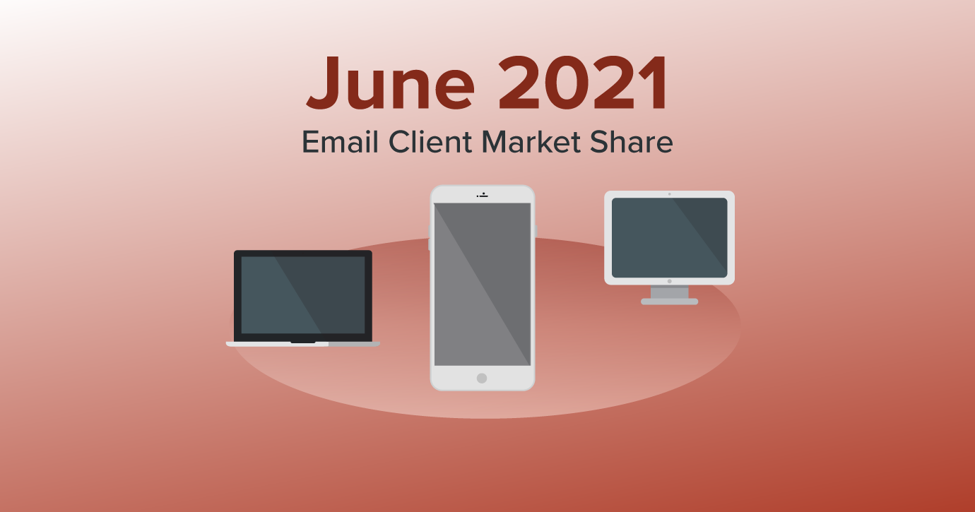 June 2021 Email Client Market Share