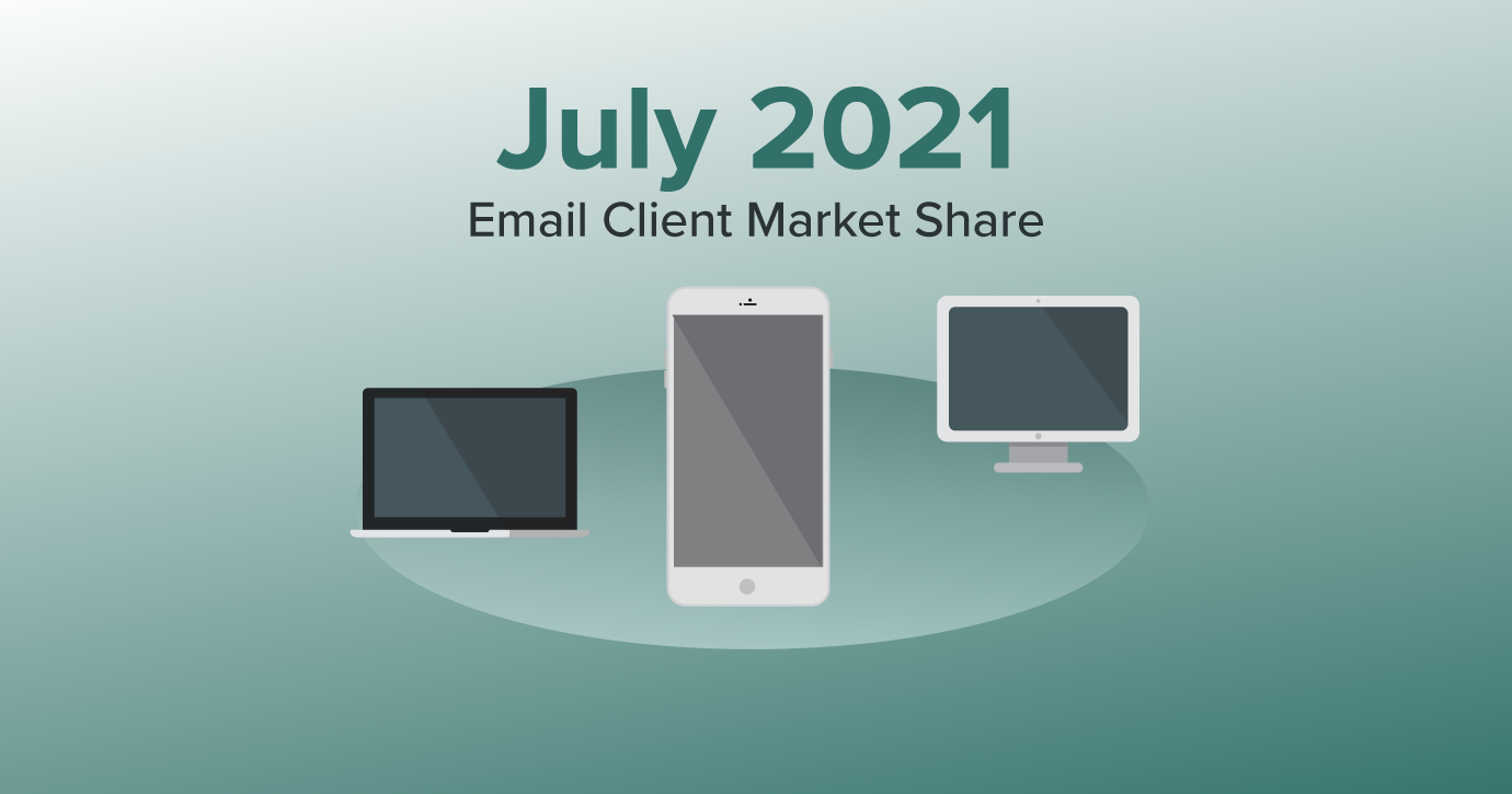 July 2021 Email Client Market Share