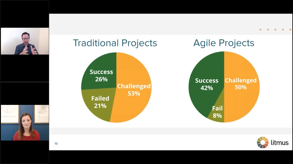 Getting Agile with Email Marketing webinar slide on traditional projects vs agile projects