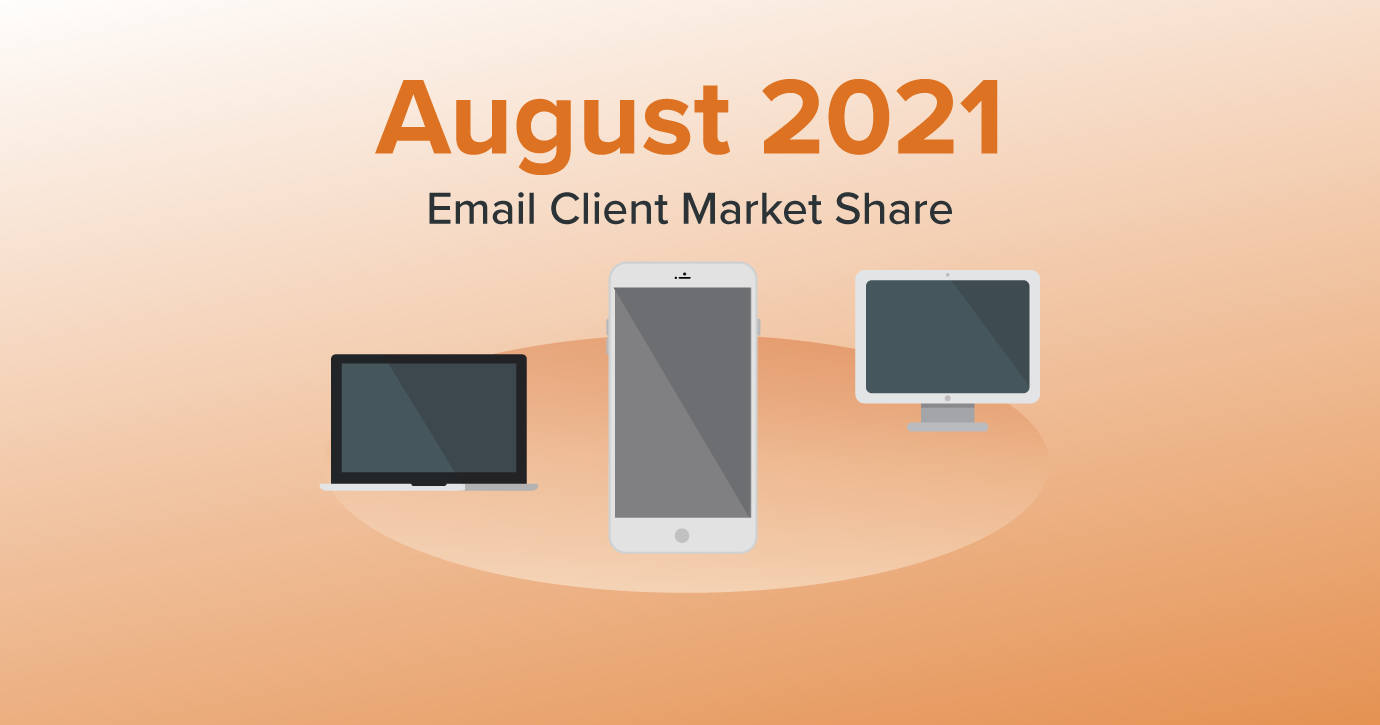 August 2021 Email Client Market Share
