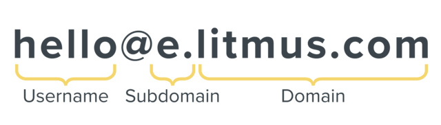 email subdomain example
