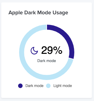 Dark Mode Screenshot