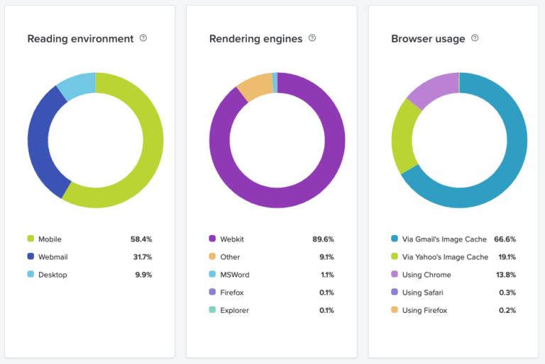 Analyze and Improve Screenshot